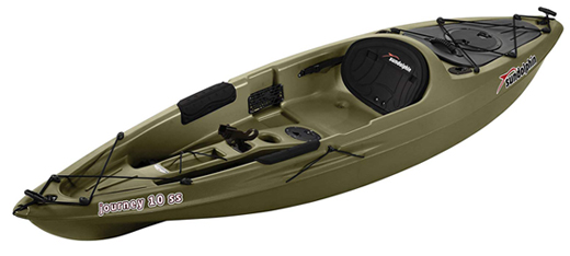 Guide 101: How To Choose The Best Entry Level Fishing Kayak?